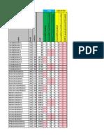 CR F2 Activation Check_Tasik_20131112