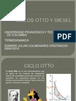 Ciclos Otto y Diesel