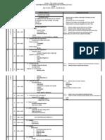 ICT Yearly Plan Form4_2008_smktasekutara