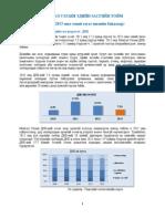 Macro Economic Indicators 2012 2013