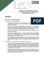 PISA 2012 Results France