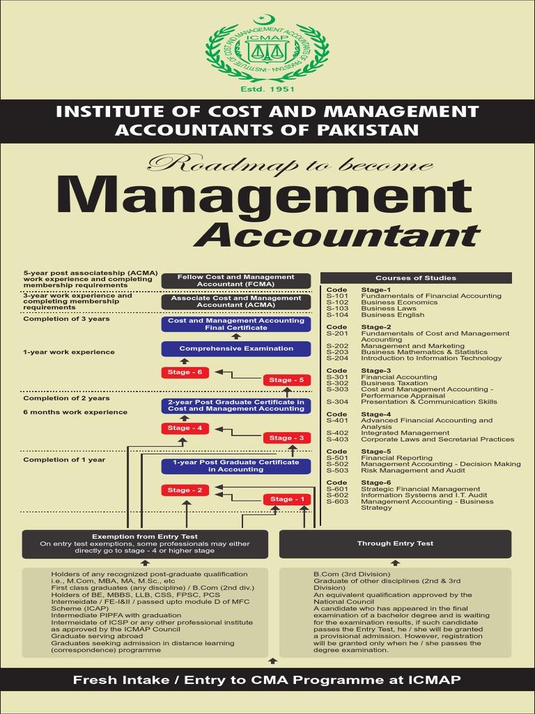 Icmap Roadmap Postgraduate Education Management Accounting