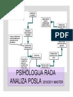 analiza posla prezentacija