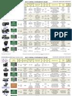 2013 Camera Comparison Chart v20