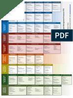 Project Management Processes ITTO V4[1]