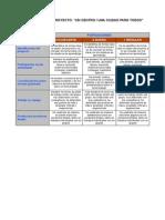 6  - Rubrica proyecto.pdf