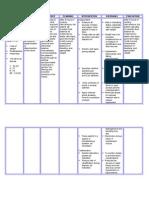 Nursing Care Plan - Hemodialysis