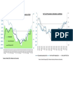 IPI Indicadores de Confianza Industrial e IRE