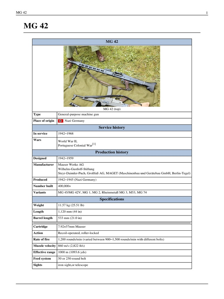 MG42 Machine Gun (NAZI) | Machine Gun | Firearm Components