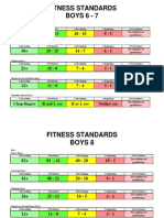 fitness standards ms color