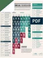 SearchEngineLand Periodic Table of SEO 2013
