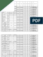Copy of Copy of Bhopal ( Sapna English Coaching Centre List ) (3)
