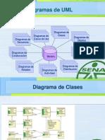 Diagram as de Clases