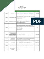 Plan Estudios Teramestral 2009
