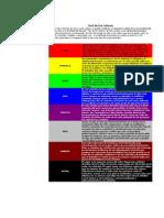 Test de los colores.docx