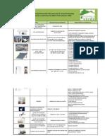 Paquetes de Instalacion de Ecotecnologias