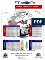 Gland Selection Poster
