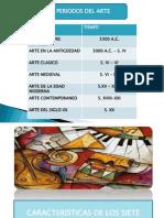 Periodos de Arte Pre Hisoria Antiguedad (1)