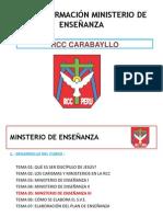 FORMACION MINST ENSEÑANZA IIb