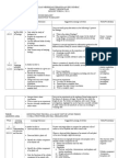 Yearly Lesson Plan Bio Form 4 2013
