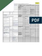 Audit Check List for Preparation External Audit SMK3