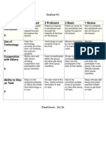 student technology rubric