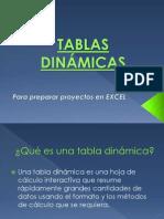 Tablas Dinamicas Exposicion