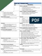 kindergarten bilingual parent 2nd nw overview-short form