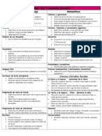 kindergarten bilingual parent 3nd nw overview-short form