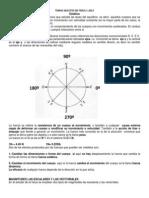 MATERIAL TEMAS SELECTOS DE FÍSICA 1