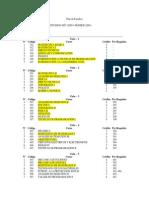 Plan de Estudios USP