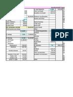 budget expensesfinal