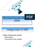 Introduction to SEM