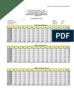 Parametros Climaticos Estación PAROTANI 1