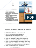 Gulf of Mexico Offshore Oil Production