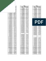 DSE 20  Index 2001-2012