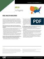 Oral Health Indicators