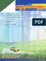 Energy in Thailand