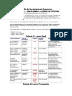 Tabela de Incidência de Impostos.docx