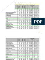 CPF Quantitative Performance Analysis ILP Q4 08