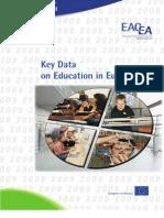 Eurydice Key Data