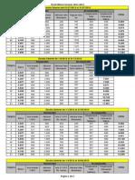TELEFONICA_ESCALAS2012-2013.pdf