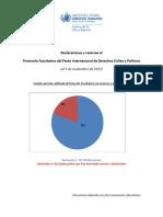 Declaraciones y Reservas Sobre El Protocolo Facultativo Del PIDCP