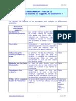 IV 12 Recrutement- Sources, Supports, Assistances