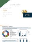 Egypt_NCA Mini Country Profiles