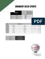 Uitslagen FIFA Tournament Delta Sports