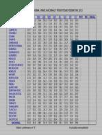2013Tmax.pdf