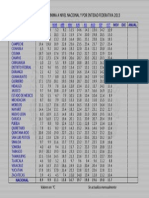 2013Tmin.pdf
