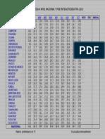 2013Tmed.pdf