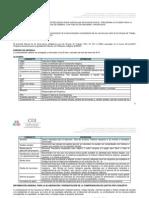 Guía básica de comprobación de recursos PAIGPI 2013 - copia